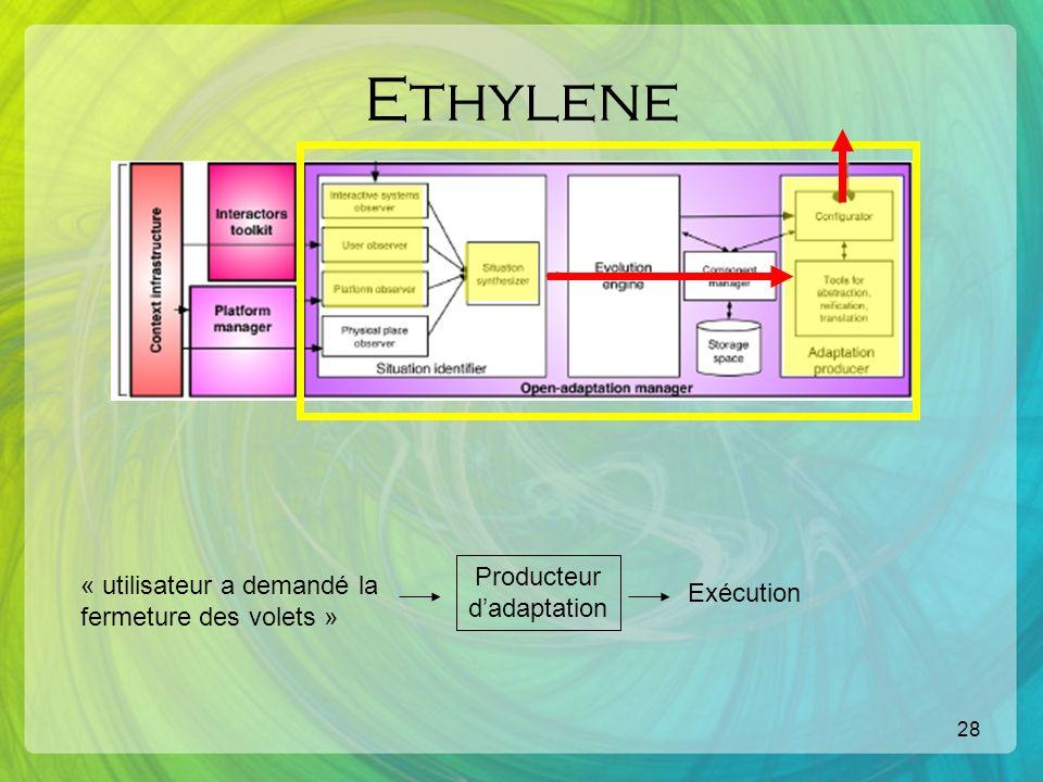 28 Ethylene Producteur dadaptation « utilisateur a demandé la fermeture des volets » Exécution