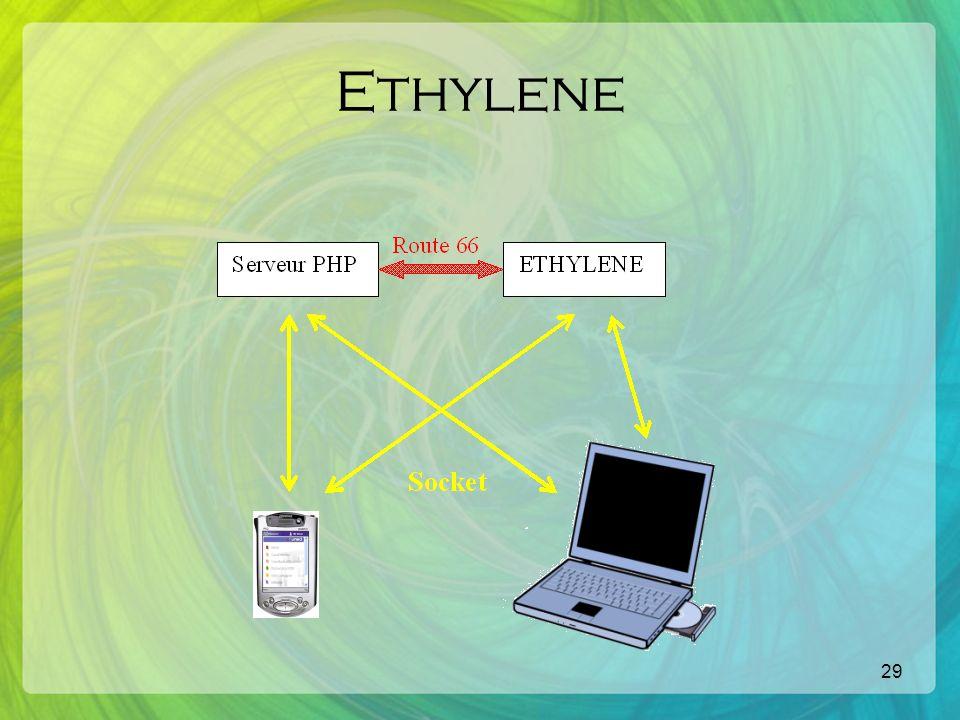 29 Ethylene