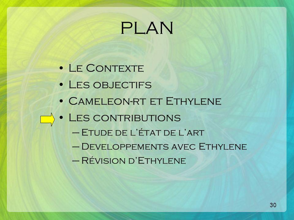 30 PLAN Le Contexte Les objectifs Cameleon-rt et Ethylene Les contributions –Etude de létat de lart –Developpements avec Ethylene –Révision dEthylene