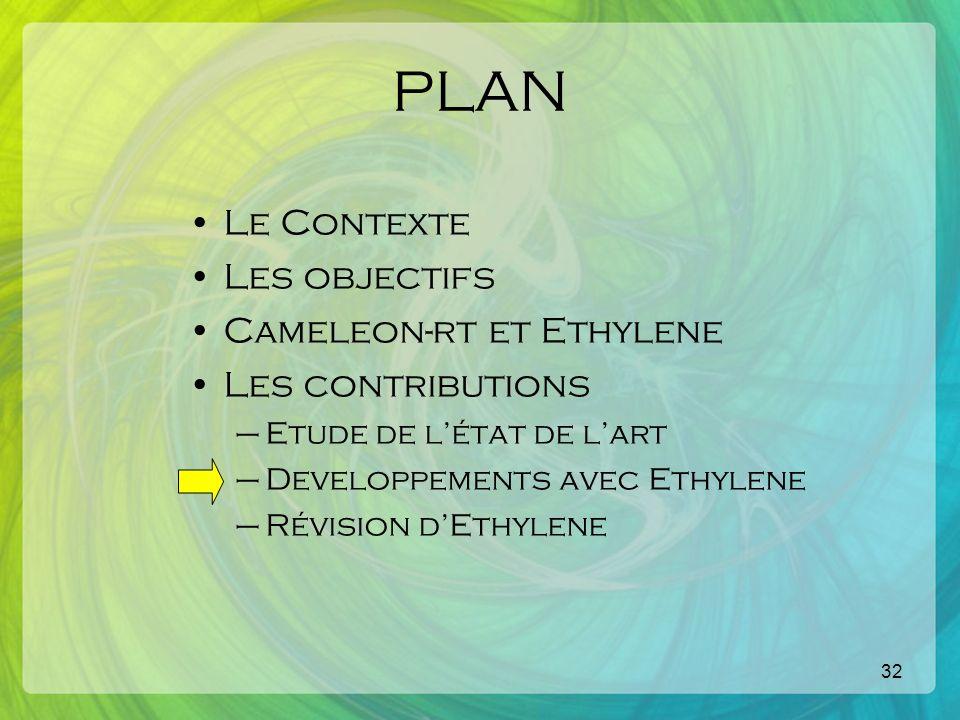 32 PLAN Le Contexte Les objectifs Cameleon-rt et Ethylene Les contributions –Etude de létat de lart –Developpements avec Ethylene –Révision dEthylene