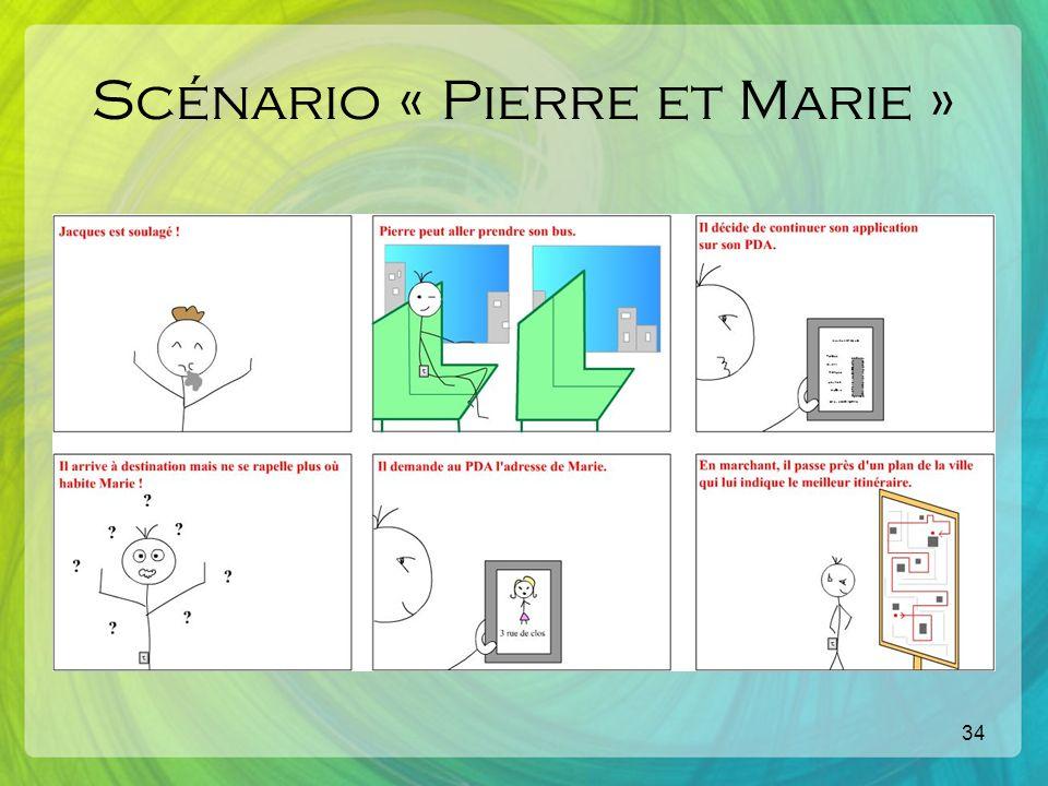 34 Scénario « Pierre et Marie »