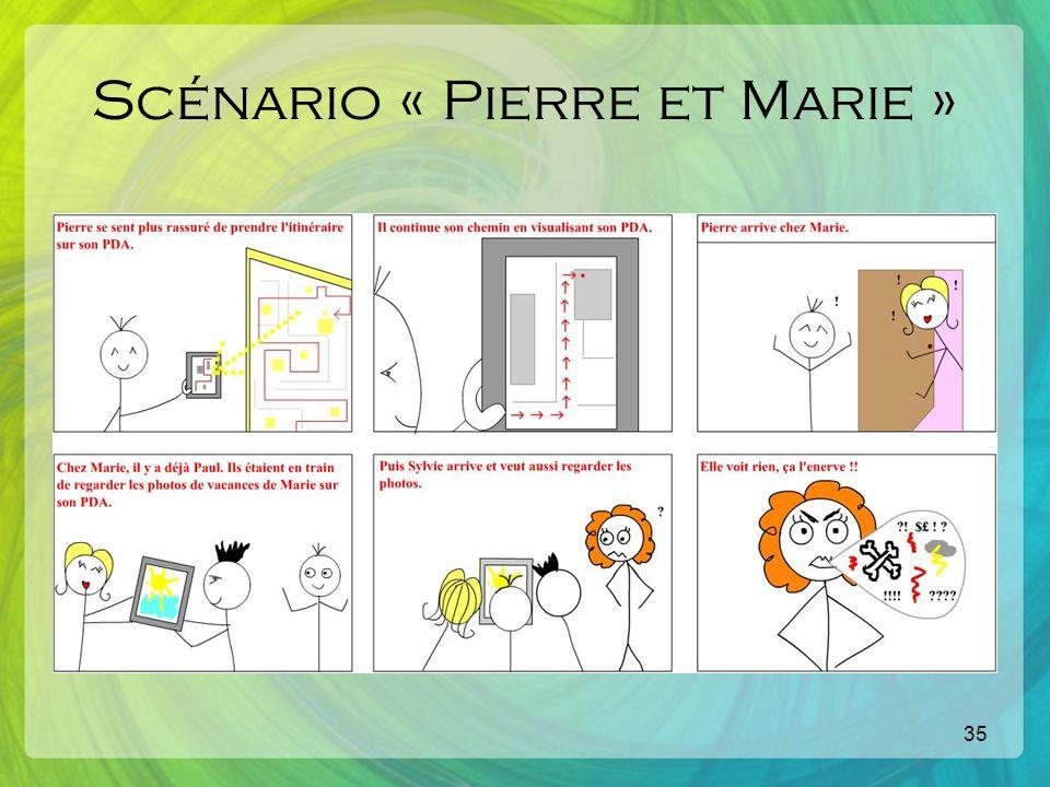 35 Scénario « Pierre et Marie »