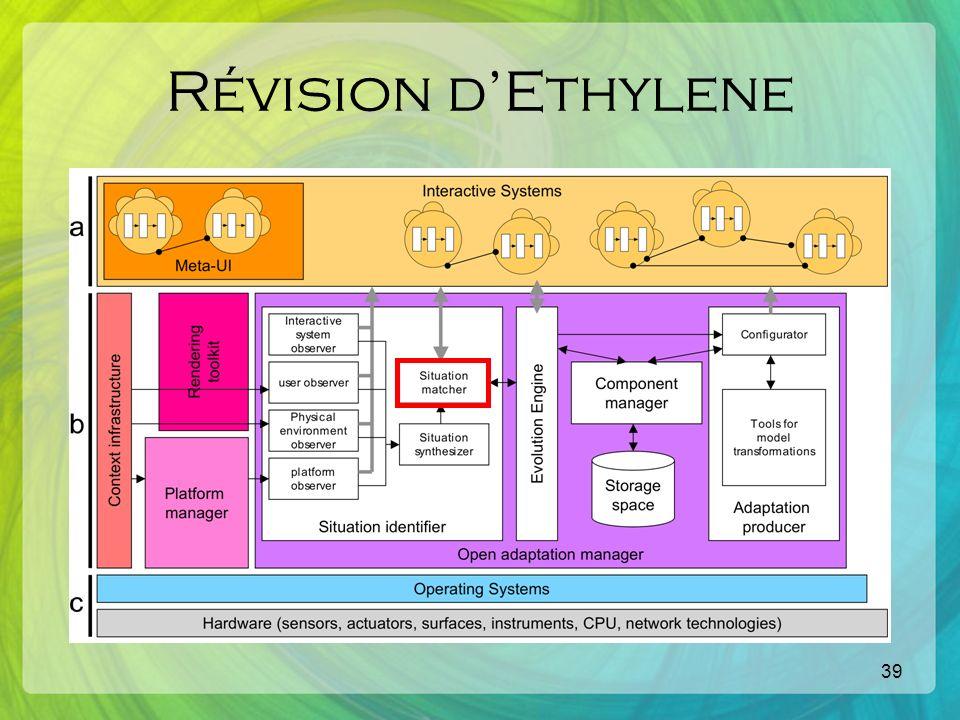 39 Révision dEthylene