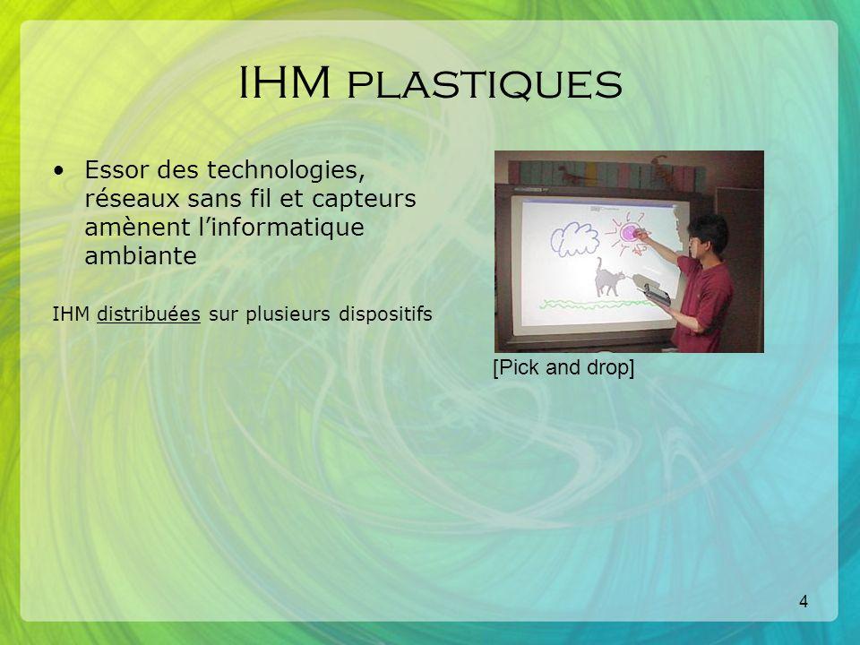 5 IHM plastiques Essor des technologies, réseaux sans fil et capteurs amènent linformatique ambiante IHM distribuées sur plusieurs dispositifs IHM migrables dun dispositif à un autre [Pick and drop] [Dynawall]