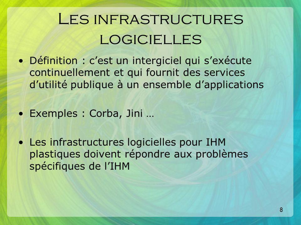 19 Le modèle Cameleon-rt Linfrastructure de contexte Le gestionnaire de plate-forme et sa boite à outil Le gestionnaire dadaptation