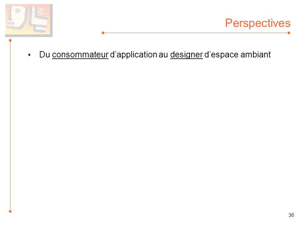 Perspectives Du consommateur dapplication au designer despace ambiant 36