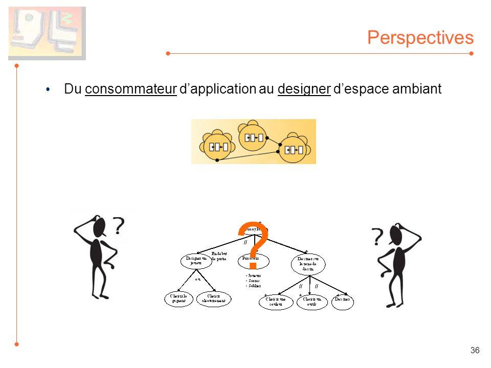 Perspectives Du consommateur dapplication au designer despace ambiant ? 36