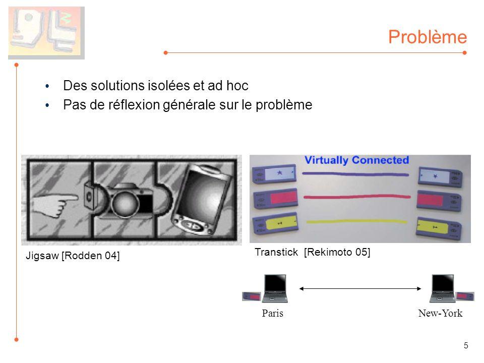 Problème Des solutions isolées et ad hoc Pas de réflexion générale sur le problème 5 Jigsaw [Rodden 04] Transtick [Rekimoto 05] ParisNew-York