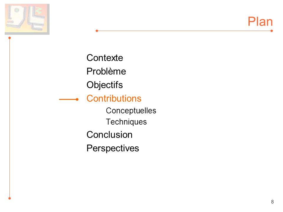 Plan Contexte Problème Objectifs Contributions Conceptuelles Techniques Conclusion Perspectives 8