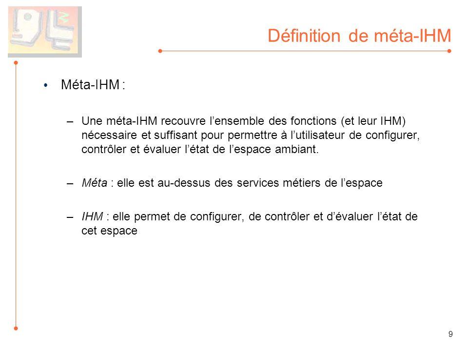 Définition de méta-IHM Méta-IHM : –Une méta-IHM recouvre lensemble des fonctions (et leur IHM) nécessaire et suffisant pour permettre à lutilisateur de configurer, contrôler et évaluer létat de lespace ambiant.