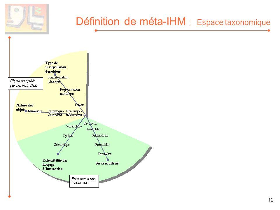 Définition de méta-IHM : Espace taxonomique 12