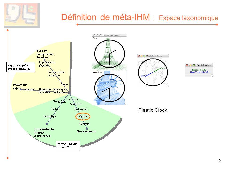 Définition de méta-IHM : Espace taxonomique Plastic Clock 12