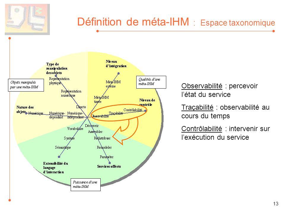 Définition de méta-IHM : Espace taxonomique Observabilité : percevoir létat du service Traçabilité : observabilité au cours du temps Contrôlabilité : intervenir sur lexécution du service 13