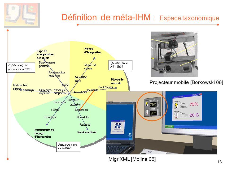 Définition de méta-IHM : Espace taxonomique Projecteur mobile [Borkowski 06] MigriXML [Molina 06] 13