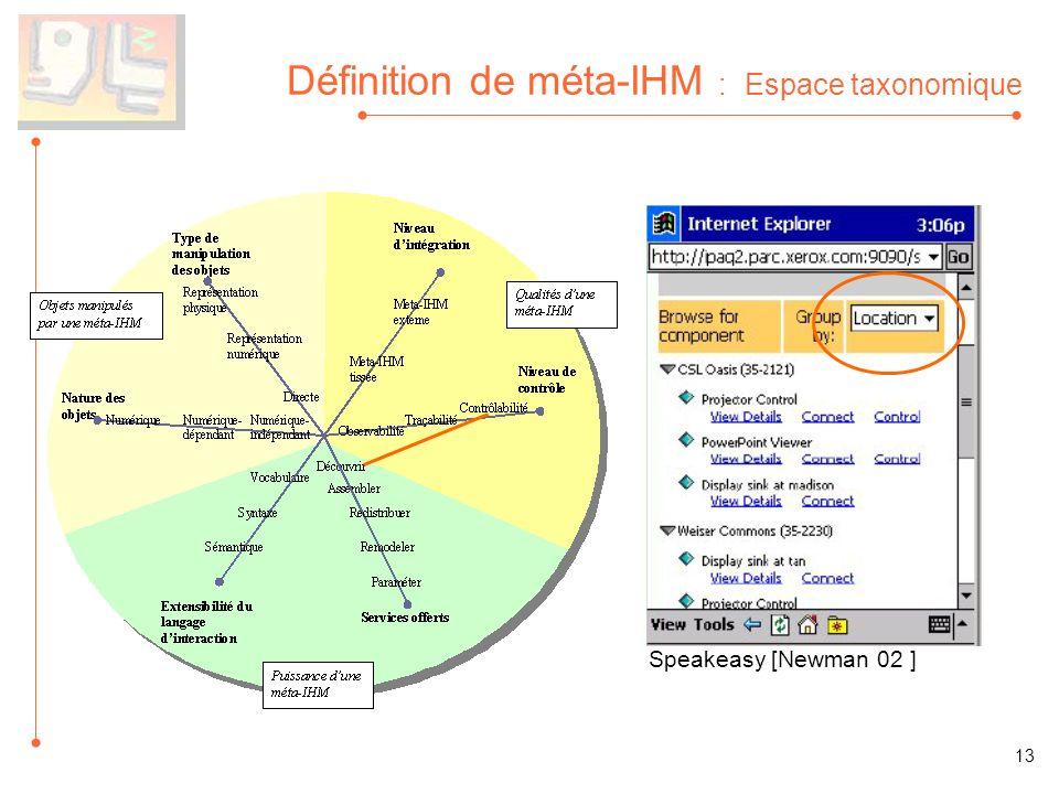 Définition de méta-IHM : Espace taxonomique Speakeasy [Newman 02 ] 13