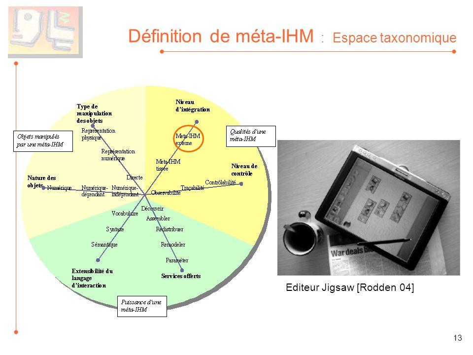 Définition de méta-IHM : Espace taxonomique Editeur Jigsaw [Rodden 04] 13