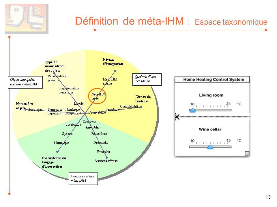 Définition de méta-IHM : Espace taxonomique 13