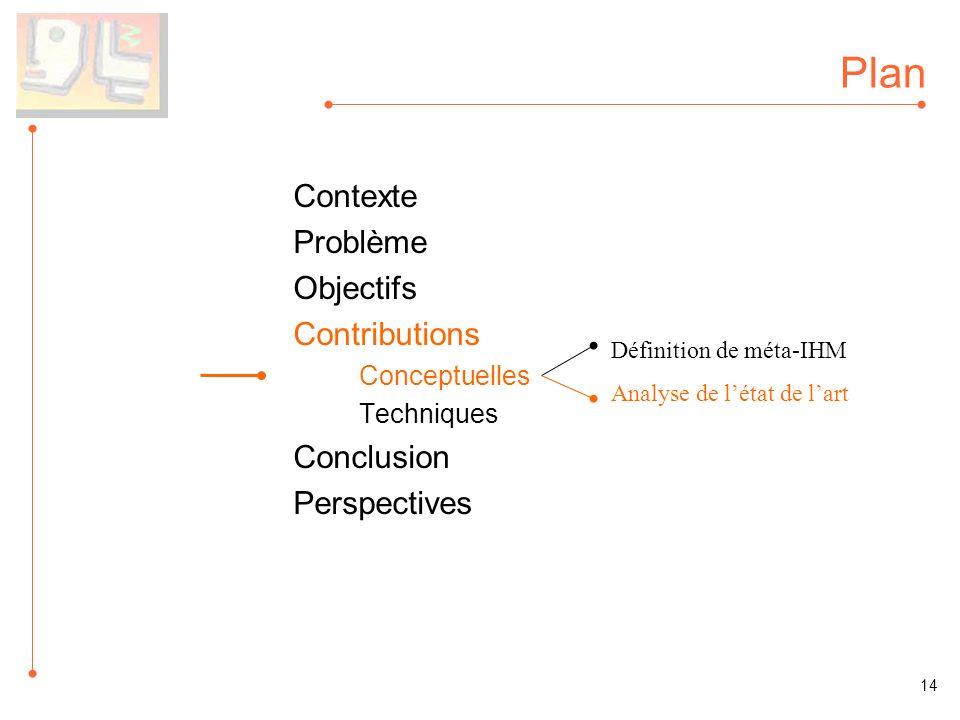 Plan Contexte Problème Objectifs Contributions Conceptuelles Techniques Conclusion Perspectives Définition de méta-IHM Analyse de létat de lart 14