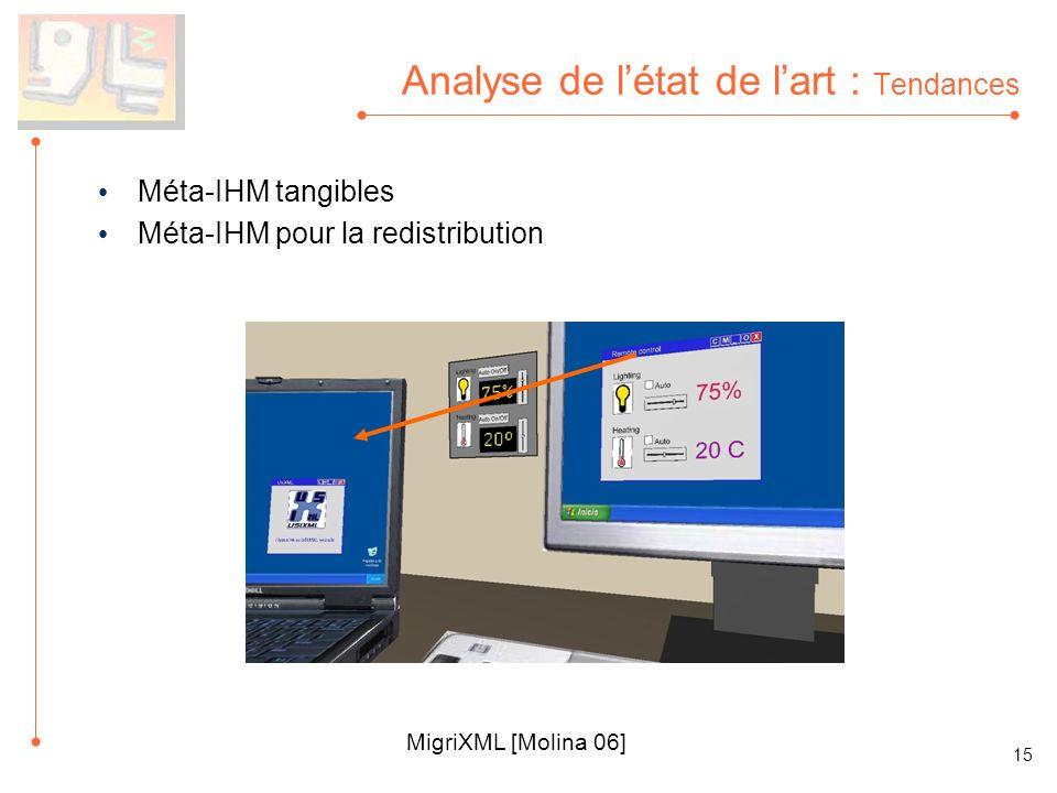 Analyse de létat de lart : Tendances Méta-IHM tangibles Méta-IHM pour la redistribution 15 MigriXML [Molina 06]