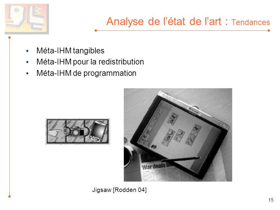 Analyse de létat de lart : Tendances Méta-IHM tangibles Méta-IHM pour la redistribution Méta-IHM de programmation 15 Jigsaw [Rodden 04]