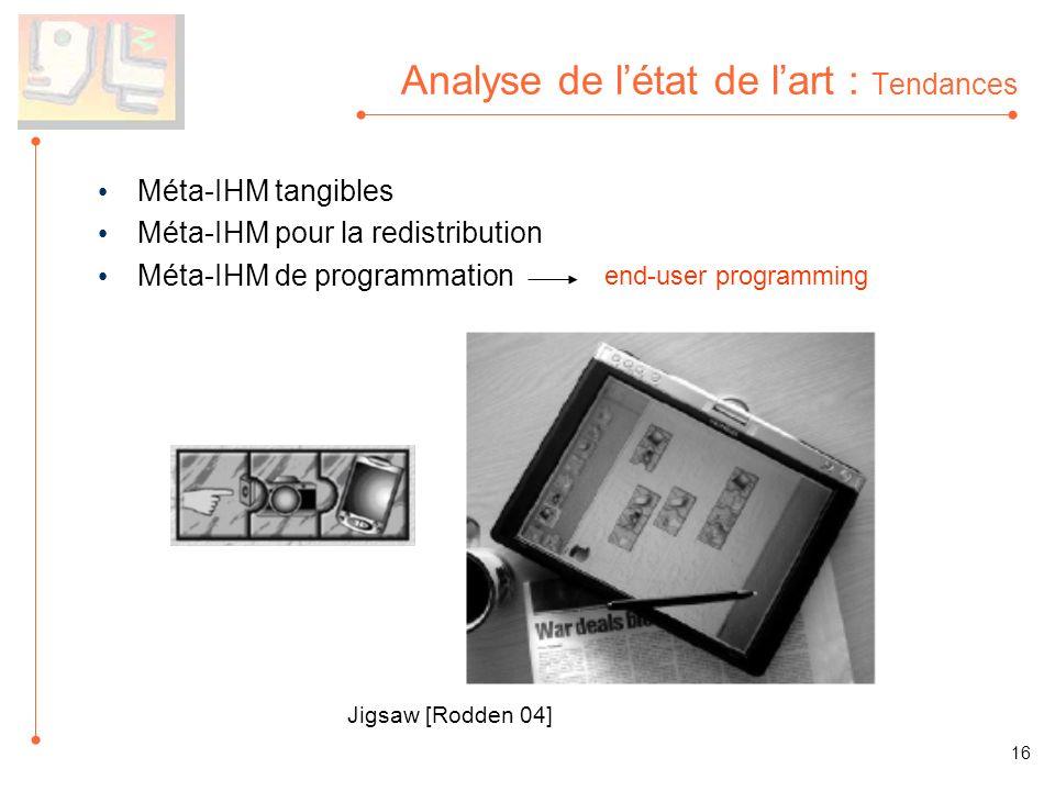 Analyse de létat de lart : Tendances Méta-IHM tangibles Méta-IHM pour la redistribution Méta-IHM de programmation end-user programming 16 Jigsaw [Rodden 04]