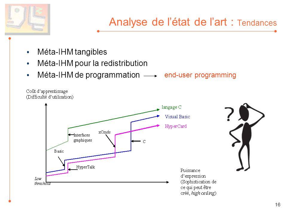 Analyse de létat de lart : Tendances Méta-IHM tangibles Méta-IHM pour la redistribution Méta-IHM de programmation end-user programming 16