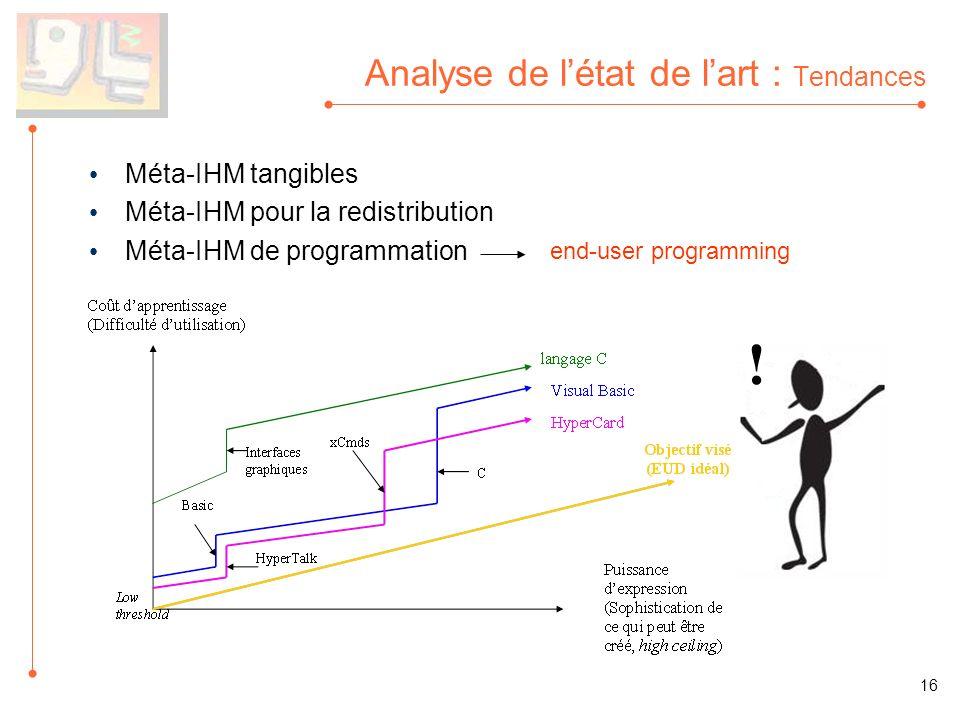 Analyse de létat de lart : Tendances Méta-IHM tangibles Méta-IHM pour la redistribution Méta-IHM de programmation end-user programming 16 !