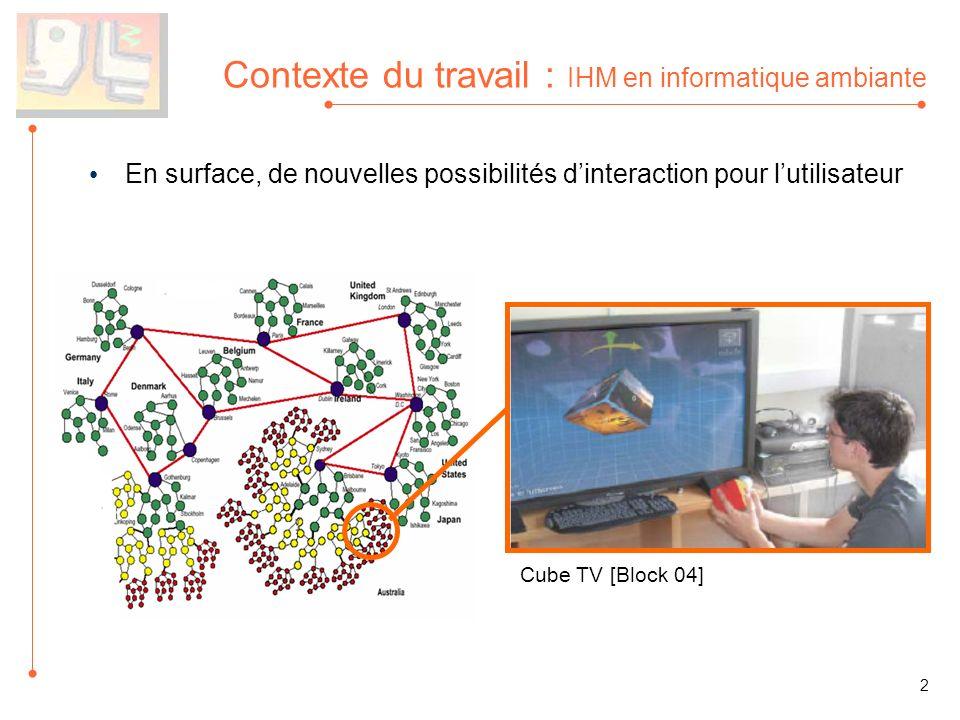 En surface, de nouvelles possibilités dinteraction pour lutilisateur Contexte du travail : IHM en informatique ambiante Cube TV [Block 04] 2