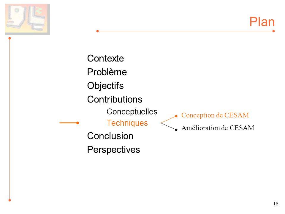 Plan Contexte Problème Objectifs Contributions Conceptuelles Techniques Conclusion Perspectives Conception de CESAM Amélioration de CESAM 18