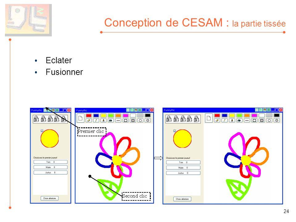 Conception de CESAM : la partie tissée Eclater Fusionner 24
