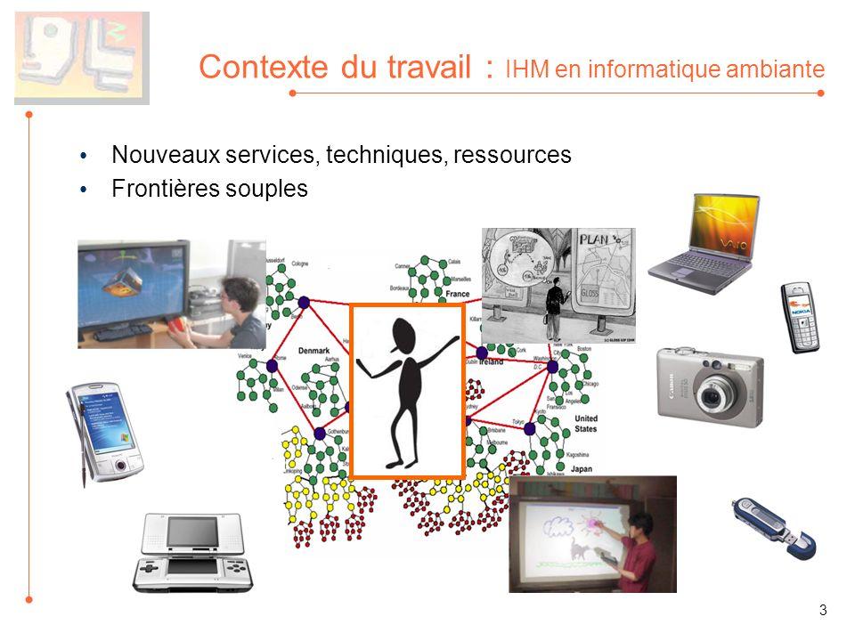 Nouveaux services, techniques, ressources Frontières souples Contexte du travail : IHM en informatique ambiante 3
