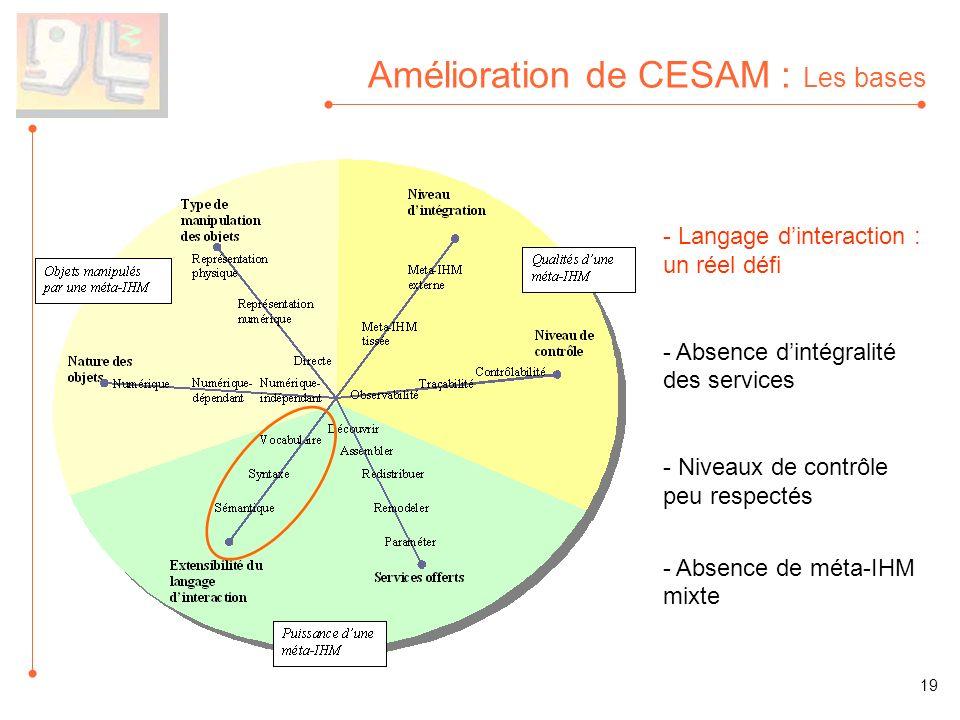 Amélioration de CESAM : Les bases 19 - Langage dinteraction : un réel défi - Absence dintégralité des services - Niveaux de contrôle peu respectés - A