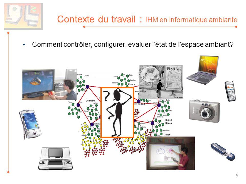 Comment contrôler, configurer, évaluer létat de lespace ambiant? Contexte du travail : IHM en informatique ambiante 4