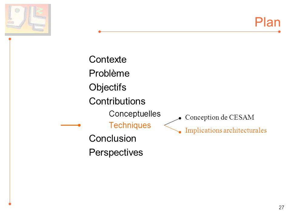 Plan Contexte Problème Objectifs Contributions Conceptuelles Techniques Conclusion Perspectives Conception de CESAM Implications architecturales 27