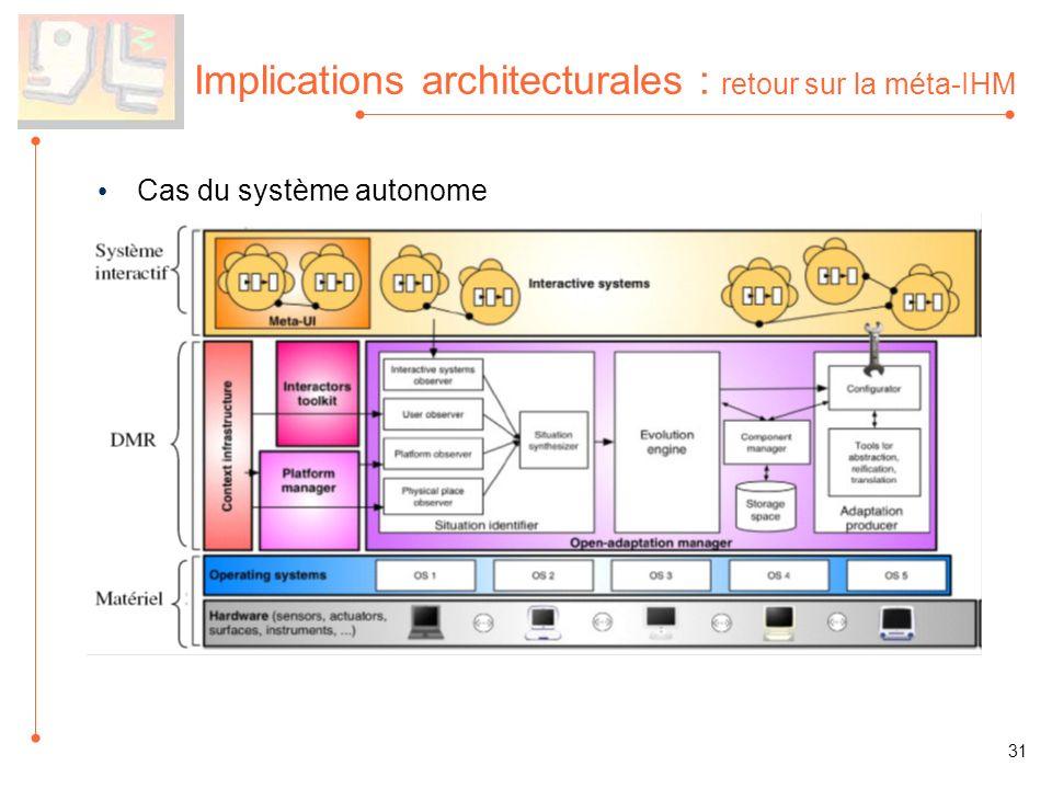 Implications architecturales : retour sur la méta-IHM Cas du système autonome 31