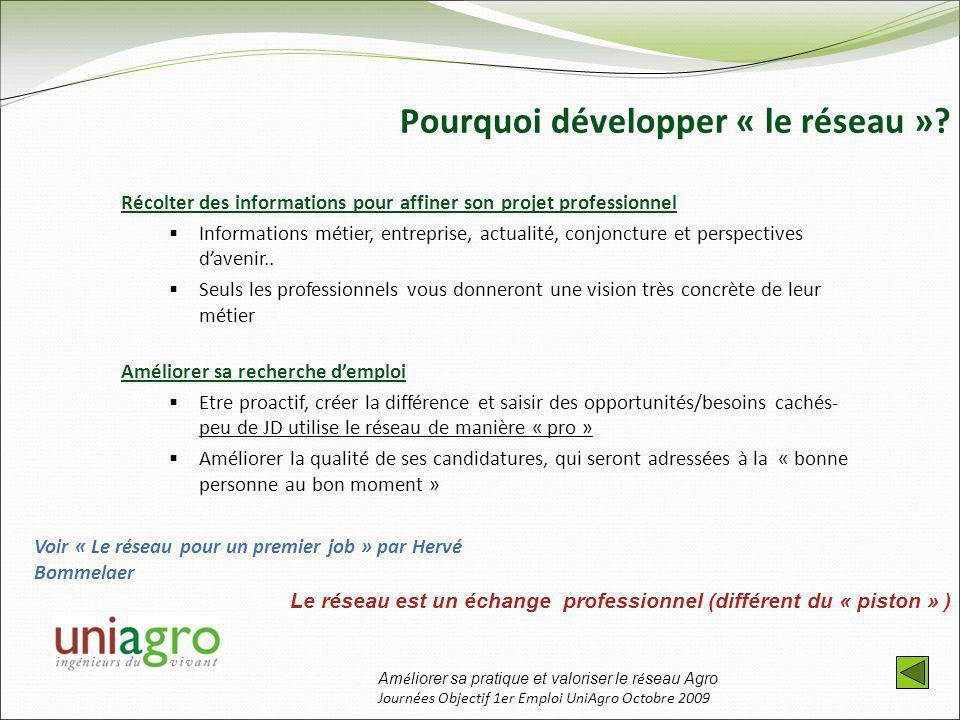 Am é liorer sa pratique et valoriser le r é seau Agro Journées Objectif 1er Emploi UniAgro Octobre 2009 Pourquoi développer « le réseau ».