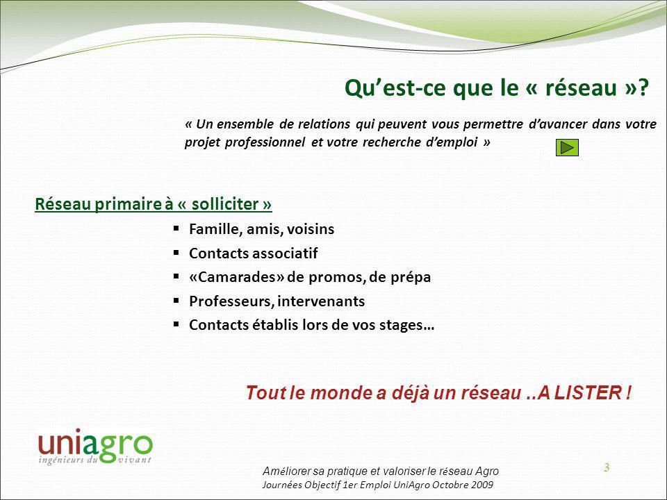 Am é liorer sa pratique et valoriser le r é seau Agro Journées Objectif 1er Emploi UniAgro Octobre 2009 3 Quest-ce que le « réseau ».