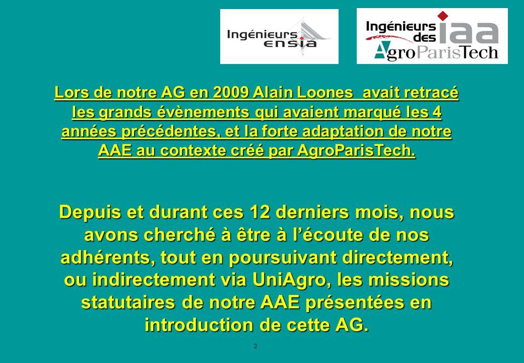 2 Lors de notre AG en 2009 Alain Loones avait retracé les grands évènements qui avaient marqué les 4 années précédentes, et la forte adaptation de notre AAE au contexte créé par AgroParisTech.