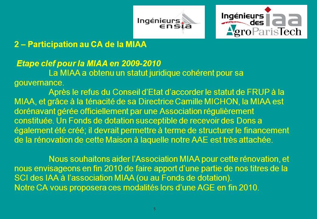 5 2 – Participation au CA de la MIAA Etape clef pour la MIAA en 2009-2010 La MIAA a obtenu un statut juridique cohérent pour sa gouvernance.