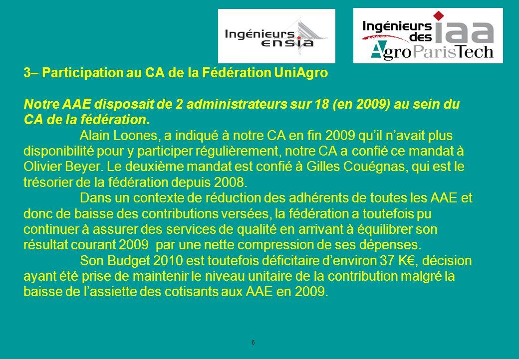 6 3– Participation au CA de la Fédération UniAgro Notre AAE disposait de 2 administrateurs sur 18 (en 2009) au sein du CA de la fédération.