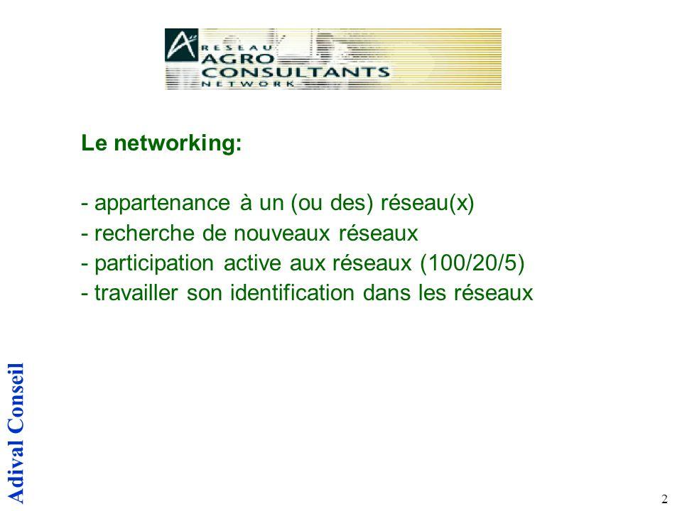 Adival Conseil 2 Le networking: - appartenance à un (ou des) réseau(x) - recherche de nouveaux réseaux - participation active aux réseaux (100/20/5) - travailler son identification dans les réseaux