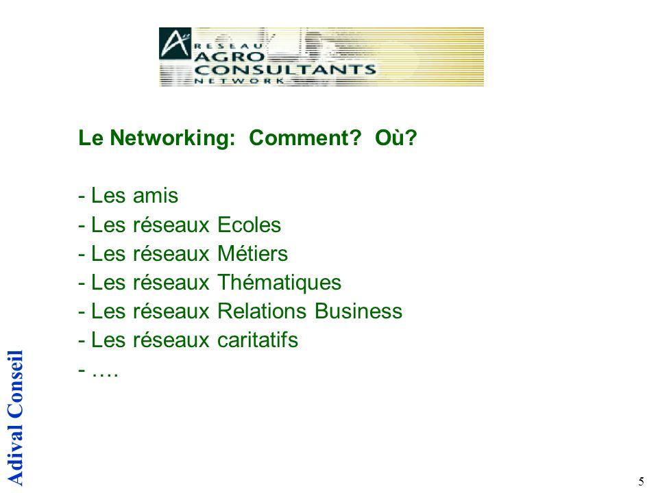 Adival Conseil 5 Le Networking: Comment? Où? - Les amis - Les réseaux Ecoles - Les réseaux Métiers - Les réseaux Thématiques - Les réseaux Relations B