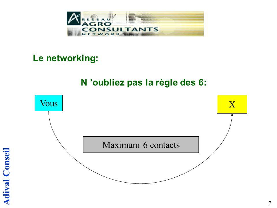 Adival Conseil 7 Le networking: N oubliez pas la règle des 6: Vous X Maximum 6 contacts