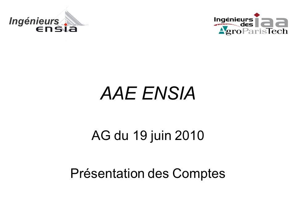 Ingénieurs AAE ENSIA AG du 19 juin 2010 Présentation des Comptes