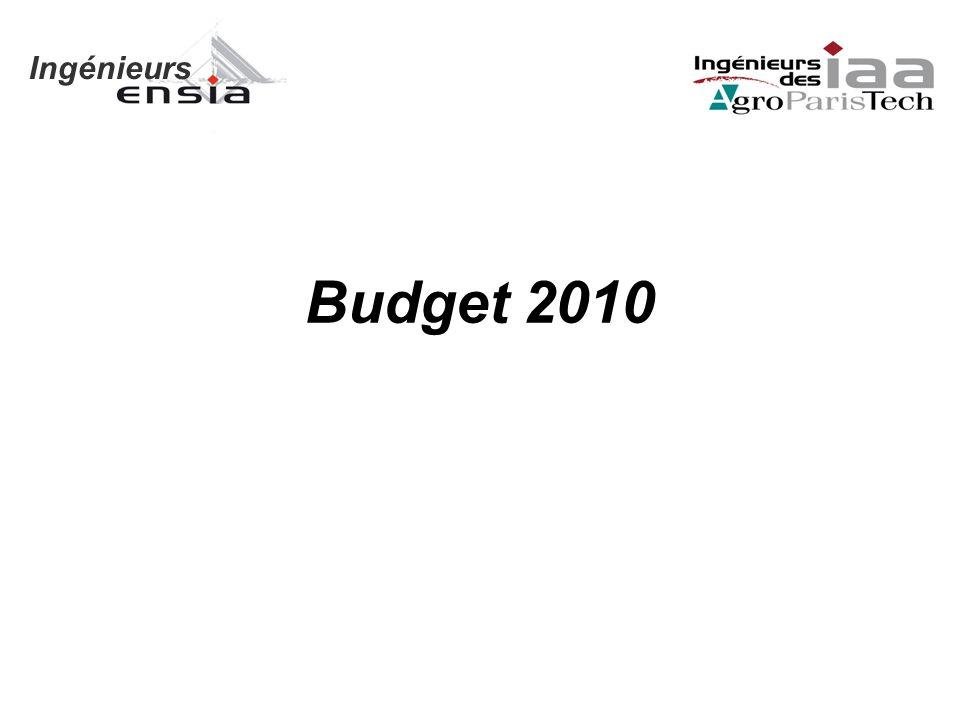 Ingénieurs Budget 2010