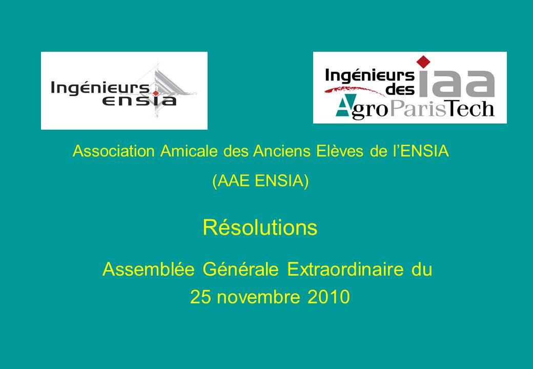 2 Résolution N° 1 Lassemblée générale extraordinaire de lAAE ENSIA, après avoir entendu la lecture des motifs de la réunion en une seule association, nommée AgroParisTech Alumni, des trois associations des anciens élèves des trois écoles (INA-PG, ENSIA et ENGREF) ayant constitué AgroParisTech : approuve la réunion en une seule association dont le projet de statuts a été présenté dans la « Lettre Ingénieurs ENSIA » N°121 et approuve la dissolution de lAAE ENSIA au 31 décembre 2010.