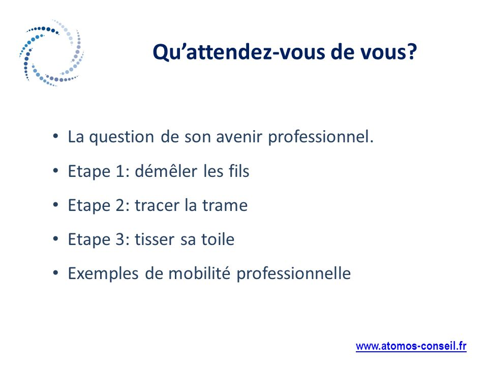 Quattendez-vous de vous. www.atomos-conseil.fr La question de son avenir professionnel.
