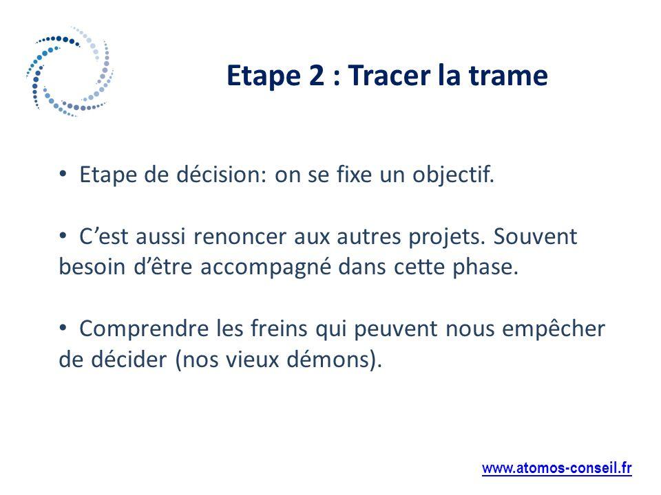 Etape 2 : Tracer la trame www.atomos-conseil.fr Etape de décision: on se fixe un objectif.