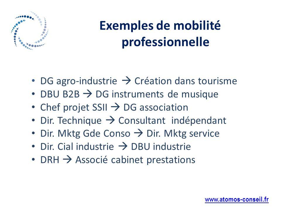 Exemples de mobilité professionnelle www.atomos-conseil.fr DG agro-industrie Création dans tourisme DBU B2B DG instruments de musique Chef projet SSII DG association Dir.