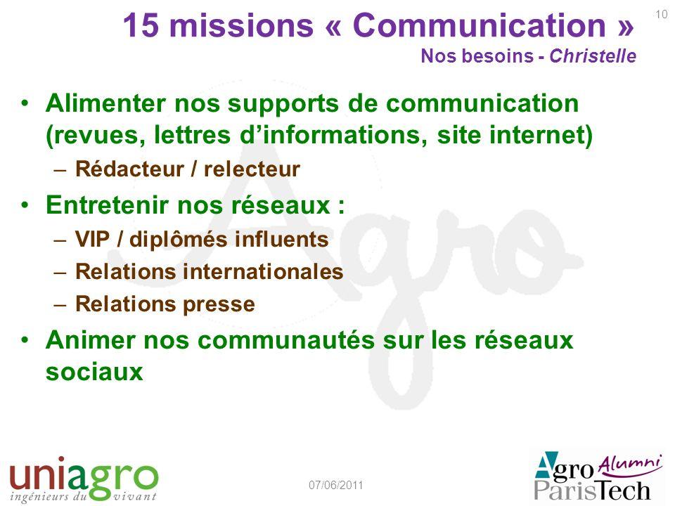 15 missions « Communication » Nos besoins - Christelle Alimenter nos supports de communication (revues, lettres dinformations, site internet) –Rédacte